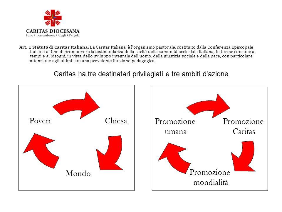 Art. 1 Statuto di Caritas Italiana: La Caritas Italiana è l'organismo pastorale, costituito dalla Conferenza Episcopale Italiana al fine di promuovere