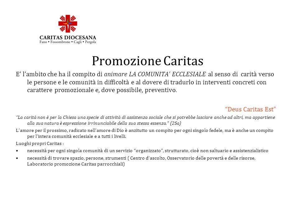 Promozione Caritas E' l'ambito che ha il compito di animare LA COMUNITA' ECCLESIALE al senso di carità verso le persone e le comunità in difficoltà e al dovere di tradurlo in interventi concreti con carattere promozionale e, dove possibile, preventivo.