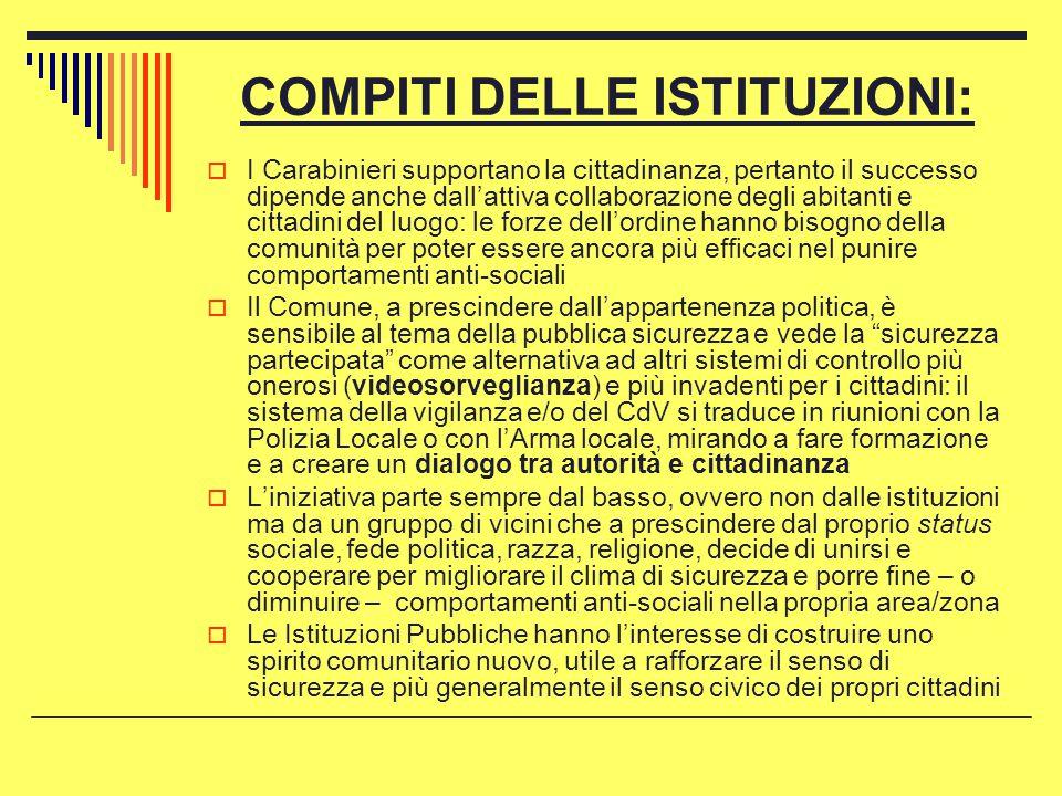  I Carabinieri supportano la cittadinanza, pertanto il successo dipende anche dall'attiva collaborazione degli abitanti e cittadini del luogo: le for