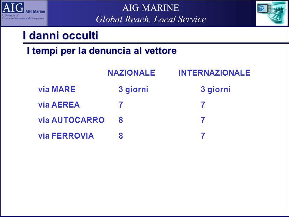 AIG MARINE Global Reach, Local Service I danni occulti  NAZIONALE INTERNAZIONALE  via MARE 3 giorni3 giorni  via AEREA 77  via AUTOCARRO 87  via FERROVIA 87  I tempi per la denuncia al vettore