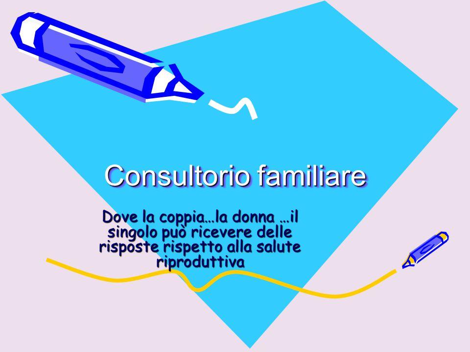 Consultorio familiare Consultorio familiare Dove la coppia…la donna …il singolo può ricevere delle risposte rispetto alla salute riproduttiva