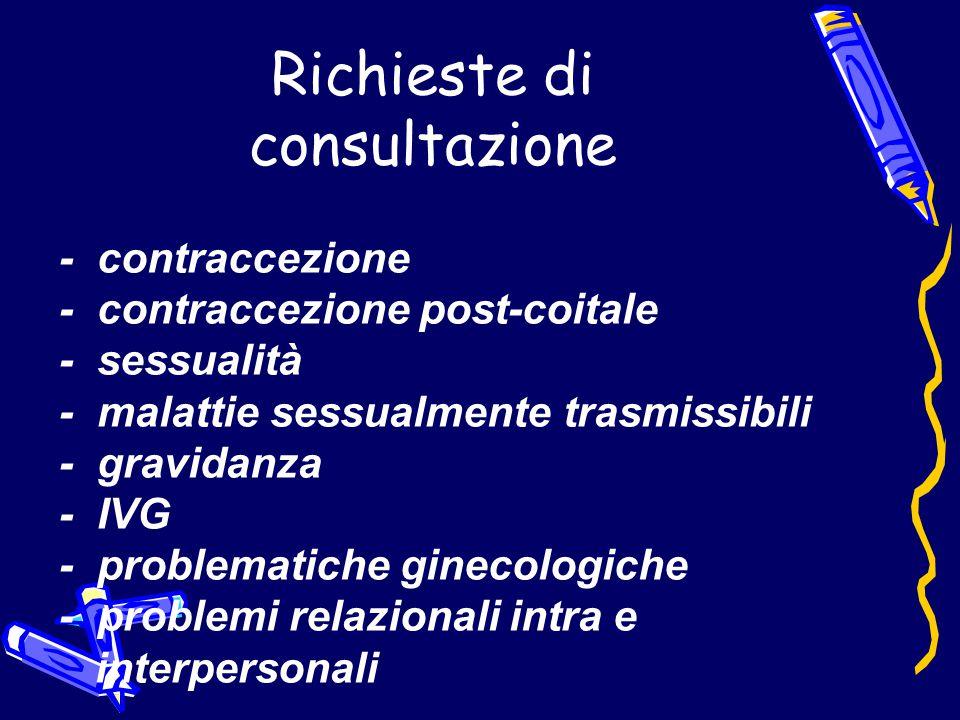 Richieste di consultazione - contraccezione - contraccezione post-coitale - sessualità - malattie sessualmente trasmissibili - gravidanza - IVG - prob