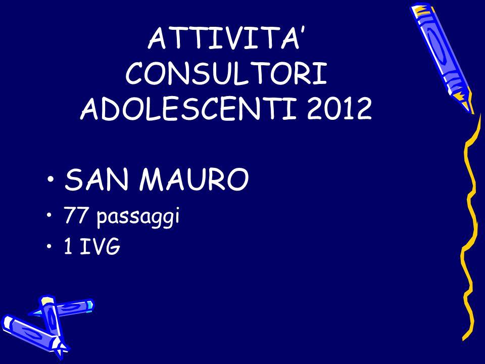 ATTIVITA' CONSULTORI ADOLESCENTI 2012 SAN MAURO 77 passaggi 1 IVG