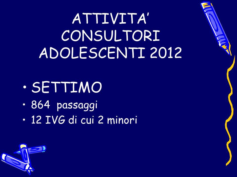ATTIVITA' CONSULTORI ADOLESCENTI 2012 SETTIMO 864 passaggi 12 IVG di cui 2 minori