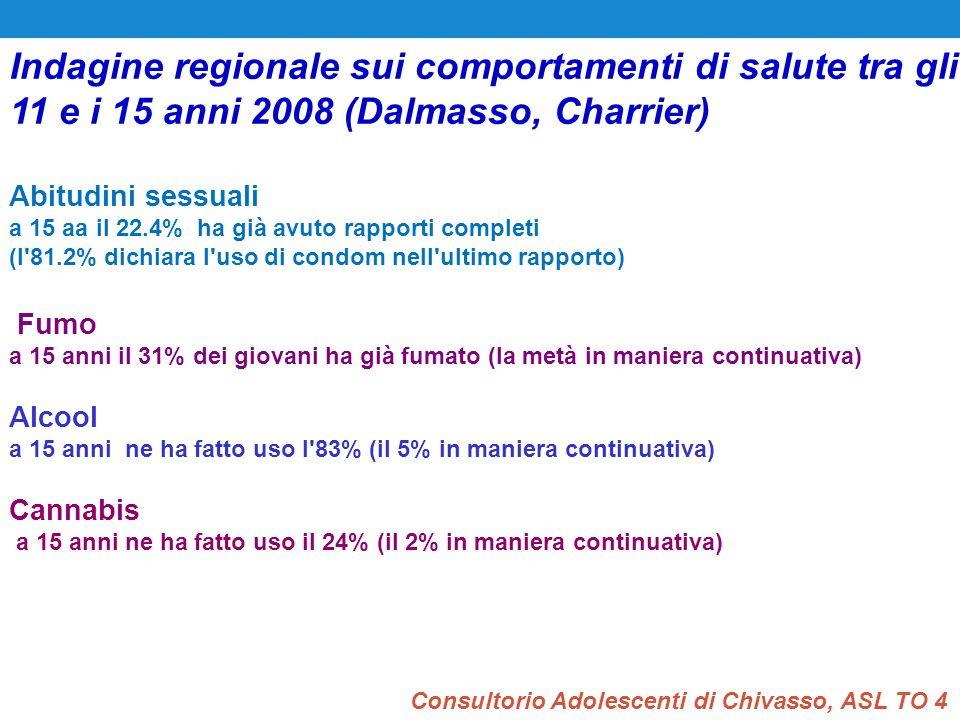 Indagine regionale sui comportamenti di salute tra gli 11 e i 15 anni 2008 (Dalmasso, Charrier) Abitudini sessuali a 15 aa il 22.4% ha già avuto rappo