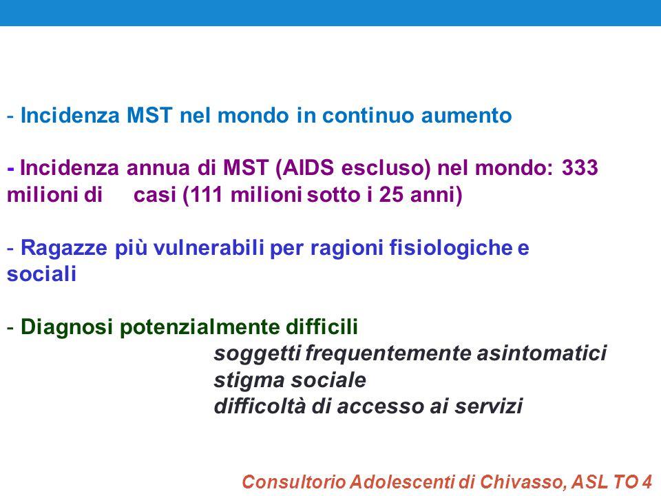  Incidenza MST nel mondo in continuo aumento - Incidenza annua di MST (AIDS escluso) nel mondo: 333 milioni di casi (111 milioni sotto i 25 anni)  R