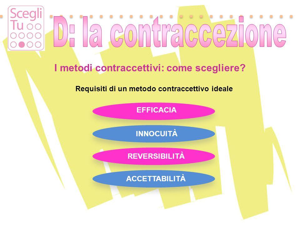 Padova, 17 maggio 2011 I metodi contraccettivi: come scegliere? Requisiti di un metodo contraccettivo ideale EFFICACIA INNOCUITÀ REVERSIBILITÀ ACCETTA