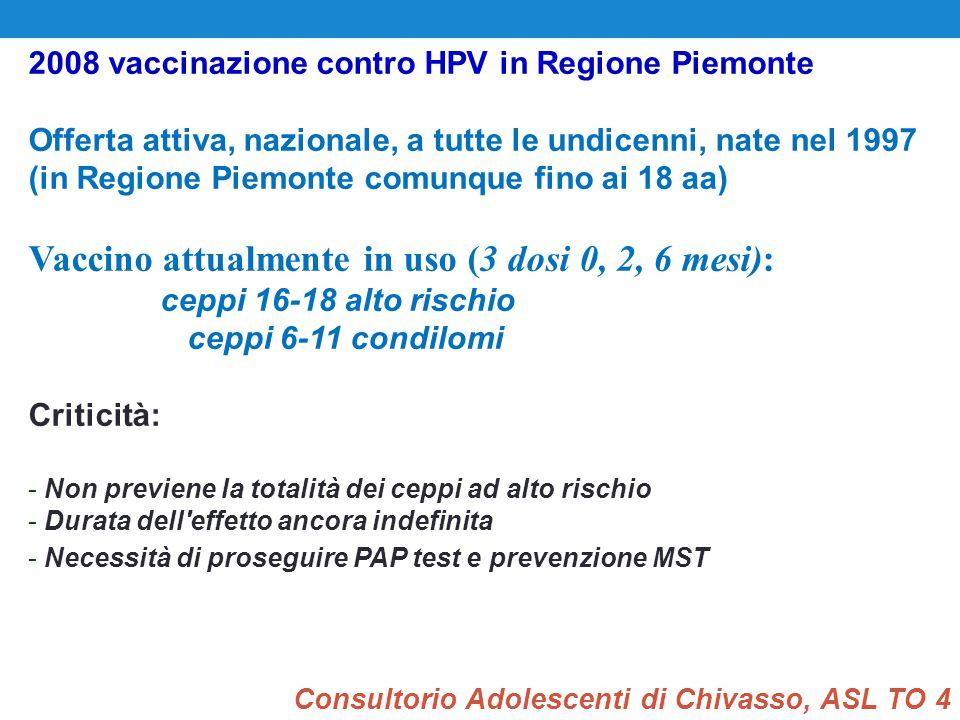 2008 vaccinazione contro HPV in Regione Piemonte Offerta attiva, nazionale, a tutte le undicenni, nate nel 1997 (in Regione Piemonte comunque fino ai