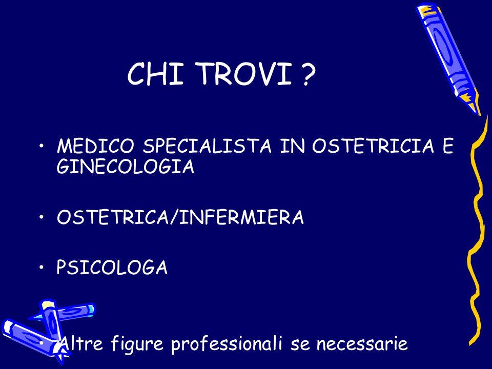 CHI TROVI ? MEDICO SPECIALISTA IN OSTETRICIA E GINECOLOGIA OSTETRICA/INFERMIERA PSICOLOGA Altre figure professionali se necessarie