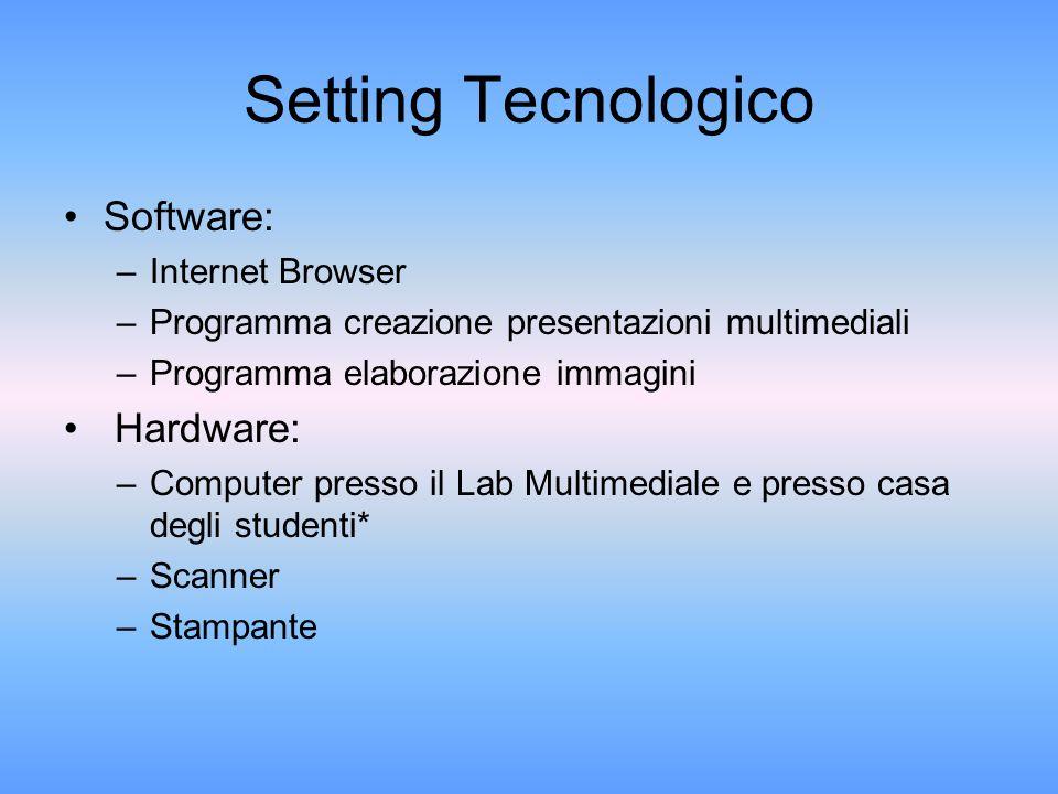 Setting Tecnologico Software: –Internet Browser –Programma creazione presentazioni multimediali –Programma elaborazione immagini Hardware: –Computer p