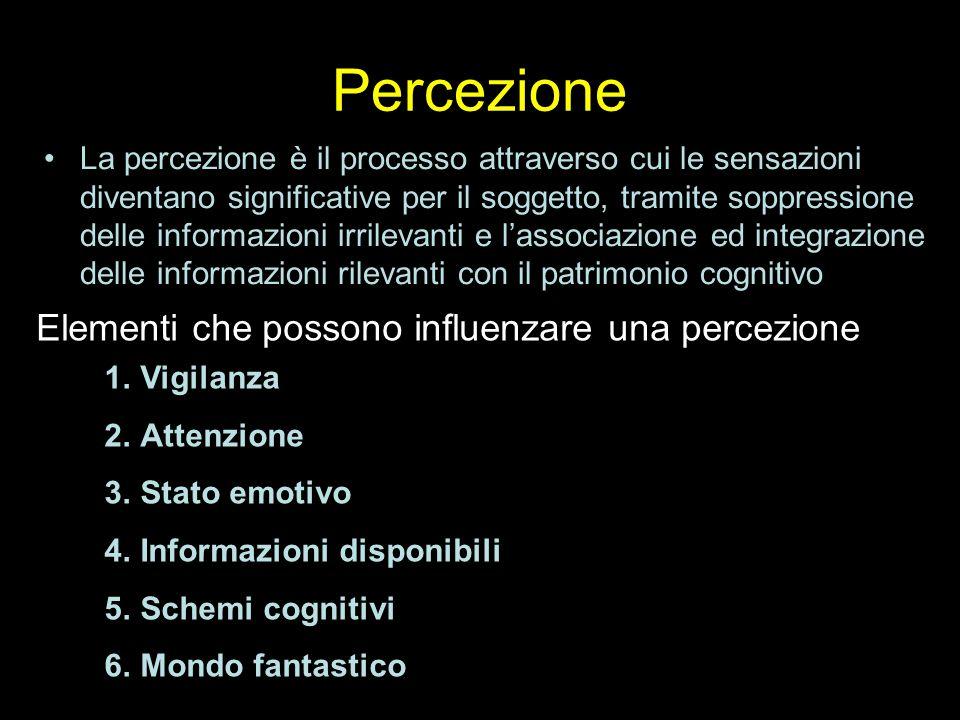Percezione La percezione è il processo attraverso cui le sensazioni diventano significative per il soggetto, tramite soppressione delle informazioni i