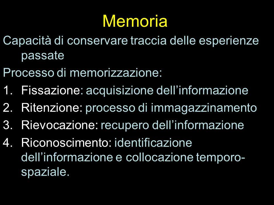 Memoria Capacità di conservare traccia delle esperienze passate Processo di memorizzazione: 1.Fissazione: acquisizione dell'informazione 2.Ritenzione: processo di immagazzinamento 3.Rievocazione: recupero dell'informazione 4.Riconoscimento: identificazione dell'informazione e collocazione temporo- spaziale.