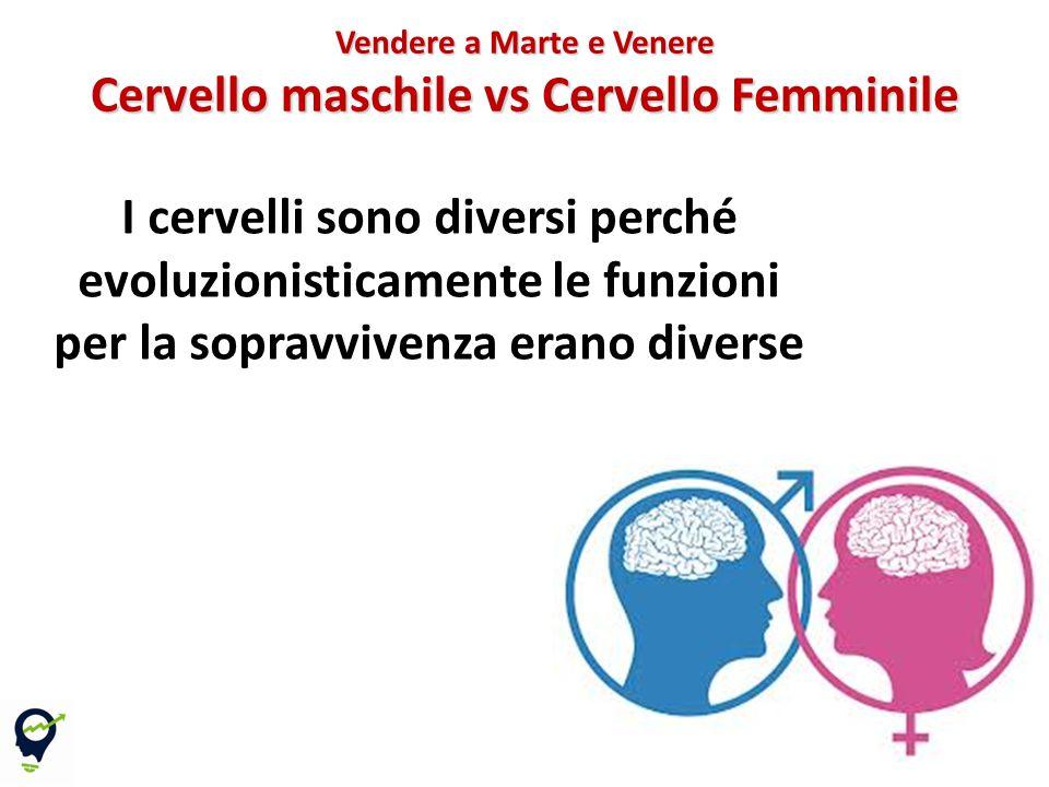 I cervelli sono diversi perché evoluzionisticamente le funzioni per la sopravvivenza erano diverse Vendere a Marte e Venere Cervello maschile vs Cervello Femminile