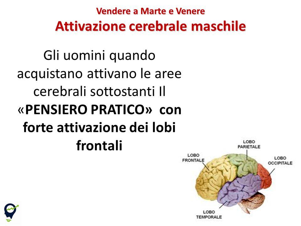 29 Gli uomini quando acquistano attivano le aree cerebrali sottostanti Il «PENSIERO PRATICO» con forte attivazione dei lobi frontali Vendere a Marte e Venere Attivazione cerebrale maschile