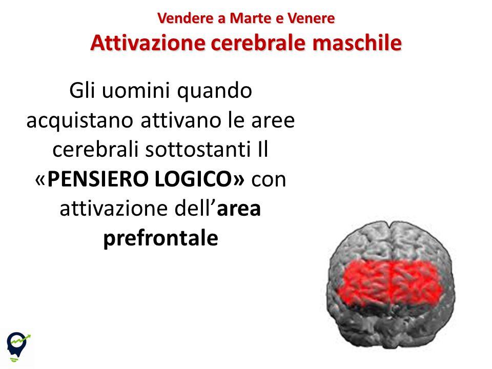 30 Gli uomini quando acquistano attivano le aree cerebrali sottostanti Il «PENSIERO LOGICO» con attivazione dell'area prefrontale Vendere a Marte e Venere Attivazione cerebrale maschile