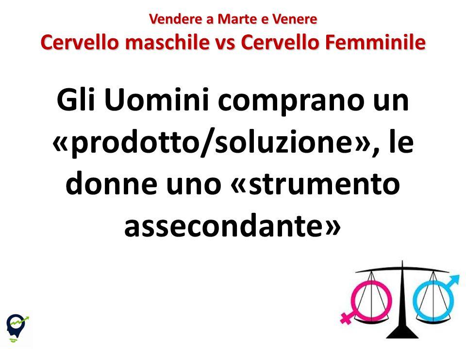 36 Vendere a Marte e Venere Cervello maschile vs Cervello Femminile Gli Uomini comprano un «prodotto/soluzione», le donne uno «strumento assecondante»