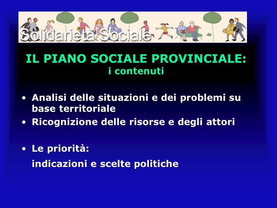 IL PIANO SOCIALE PROVINCIALE: i contenuti Analisi delle situazioni e dei problemi su base territoriale Ricognizione delle risorse e degli attori Le pr