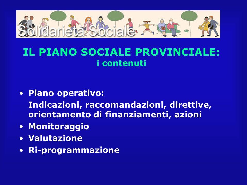 IL PIANO SOCIALE PROVINCIALE: i contenuti Piano operativo: Indicazioni, raccomandazioni, direttive, orientamento di finanziamenti, azioni Monitoraggio