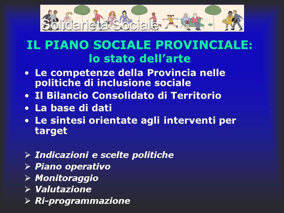 IL PIANO SOCIALE PROVINCIALE : lo stato dell'arte Le competenze della Provincia nelle politiche di inclusione sociale Il Bilancio Consolidato di Terri