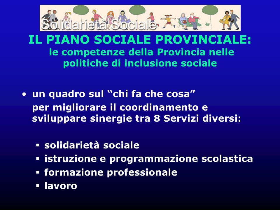 """IL PIANO SOCIALE PROVINCIALE: le competenze della Provincia nelle politiche di inclusione sociale un quadro sul """"chi fa che cosa"""" per migliorare il co"""