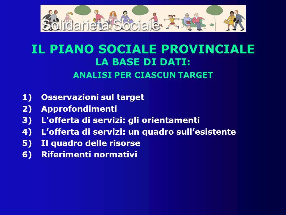 IL PIANO SOCIALE PROVINCIALE LA BASE DI DATI: ANALISI PER CIASCUN TARGET 1)Osservazioni sul target 2)Approfondimenti 3)L'offerta di servizi: gli orien