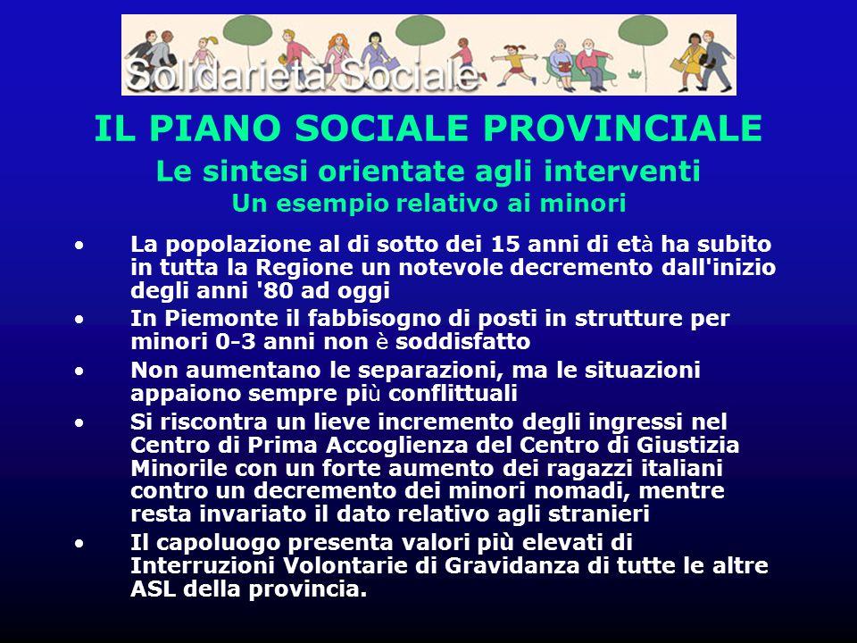 IL PIANO SOCIALE PROVINCIALE Le sintesi orientate agli interventi Un esempio relativo ai minori La popolazione al di sotto dei 15 anni di età ha subit