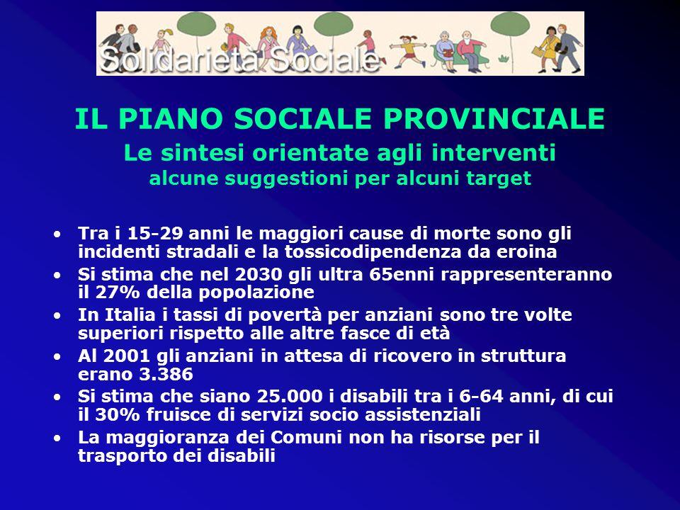 IL PIANO SOCIALE PROVINCIALE Le sintesi orientate agli interventi alcune suggestioni per alcuni target Tra i 15-29 anni le maggiori cause di morte son