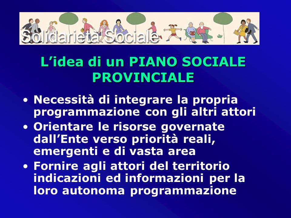 L'idea di un PIANO SOCIALE PROVINCIALE Necessità di integrare la propria programmazione con gli altri attori Orientare le risorse governate dall'Ente