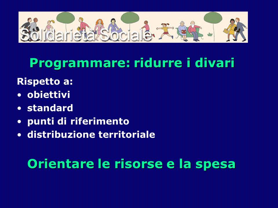 Programmare: ridurre i divari Rispetto a: obiettivi standard punti di riferimento distribuzione territoriale Orientare le risorse e la spesa
