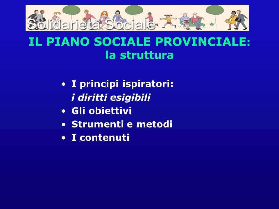IL PIANO SOCIALE PROVINCIALE : la struttura I principi ispiratori: i diritti esigibili Gli obiettivi Strumenti e metodi I contenuti