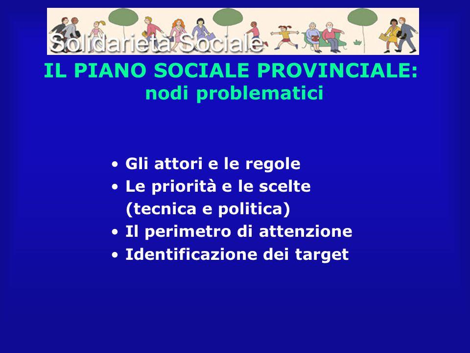 IL PIANO SOCIALE PROVINCIALE: nodi problematici Gli attori e le regole Le priorità e le scelte (tecnica e politica) Il perimetro di attenzione Identif