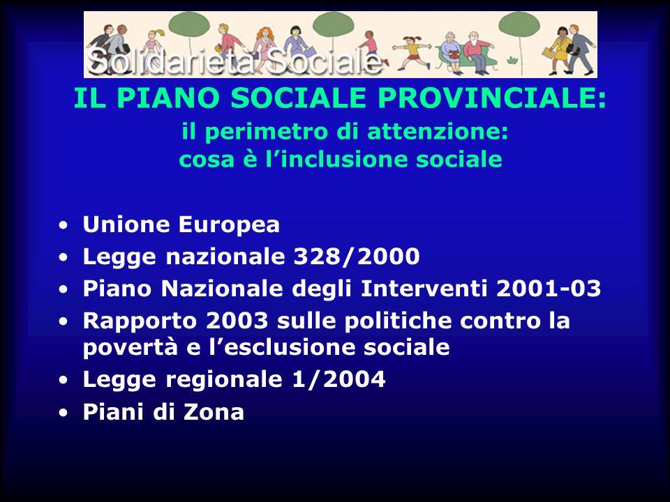 IL PIANO SOCIALE PROVINCIALE: il perimetro di attenzione: cosa è l'inclusione sociale Unione Europea Legge nazionale 328/2000 Piano Nazionale degli In