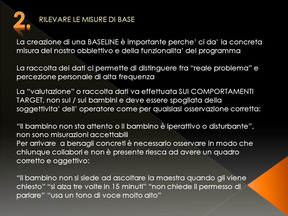 RILEVARE LE MISURE DI BASE La creazione di una BASELINE è importante perche' ci da' la concreta misura del nostro obbiettivo e della funzionalita' del