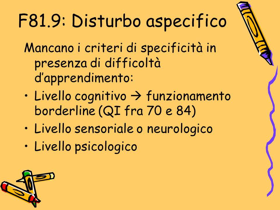 F81.9: Disturbo aspecifico Mancano i criteri di specificità in presenza di difficoltà d'apprendimento: Livello cognitivo  funzionamento borderline (Q