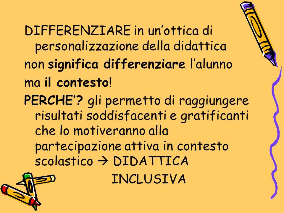 DSA: Disturbo Specifico dell'Apprendimento DISTURBO SPECIFICO DELLA LETTURA: DISLESSIA EVOLUTIVA (F81.0) DISTURBO SPECIFICO DELLA COMPITAZIONE: DISORTOGRAFIA EVOLUTIVA (F81.1) DISGRAFIA EVOLUTIVA (F81.8) DISTURBO SPECIFICO DEL CALCOLO: DISCALCULIA EVOLUTIVA (F81.2) DISTURBI SPECIFICI MISTI DELLE ABILITA' SCOLASTICHE(F81.3)