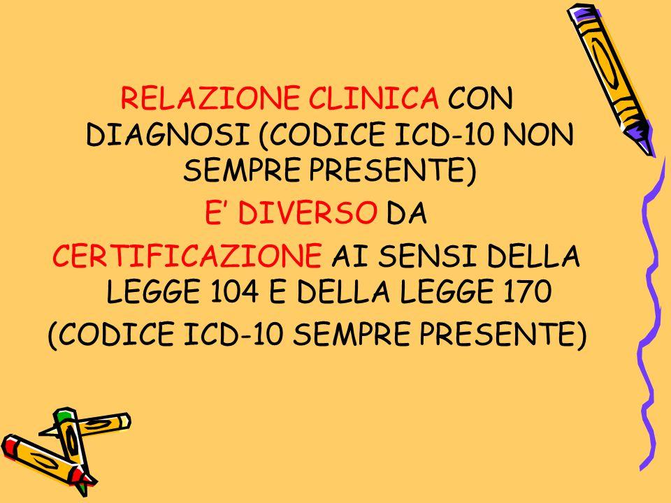 RELAZIONE CLINICA CON DIAGNOSI (CODICE ICD-10 NON SEMPRE PRESENTE) E' DIVERSO DA CERTIFICAZIONE AI SENSI DELLA LEGGE 104 E DELLA LEGGE 170 (CODICE ICD
