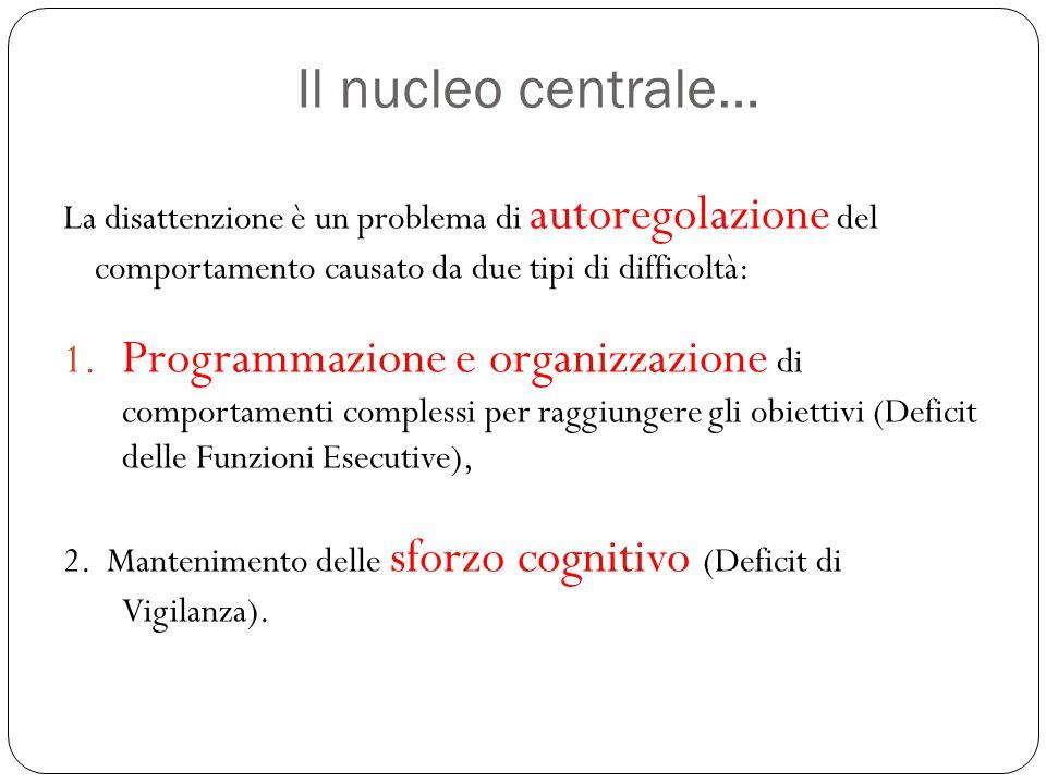 Il nucleo centrale… La disattenzione è un problema di autoregolazione del comportamento causato da due tipi di difficoltà: 1. Programmazione e organiz