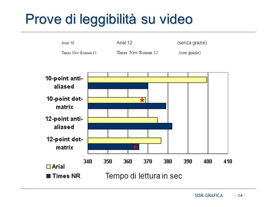 - 14 - Prove di leggibilità su video Arial 10 Arial 12 (senza grazie) Times New Roman 10 Times New Roman 12 (con grazie) Tempo di lettura in sec * * S