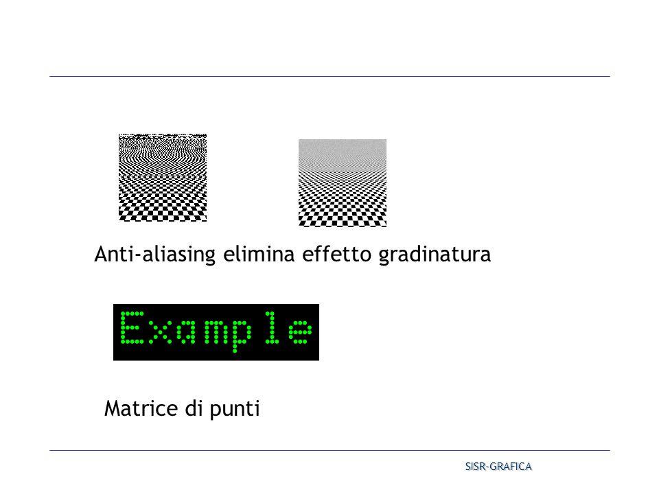 Anti-aliasing elimina effetto gradinatura Matrice di punti SISR-GRAFICA