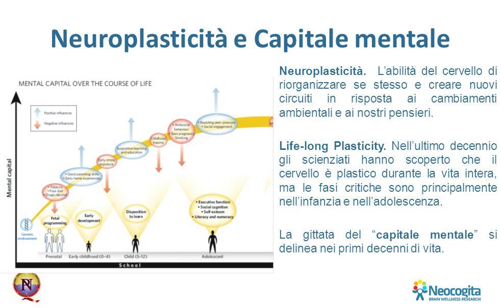 Neuroplasticità. L'abilità del cervello di riorganizzare se stesso e creare nuovi circuiti in risposta ai cambiamenti ambientali e ai nostri pensieri.