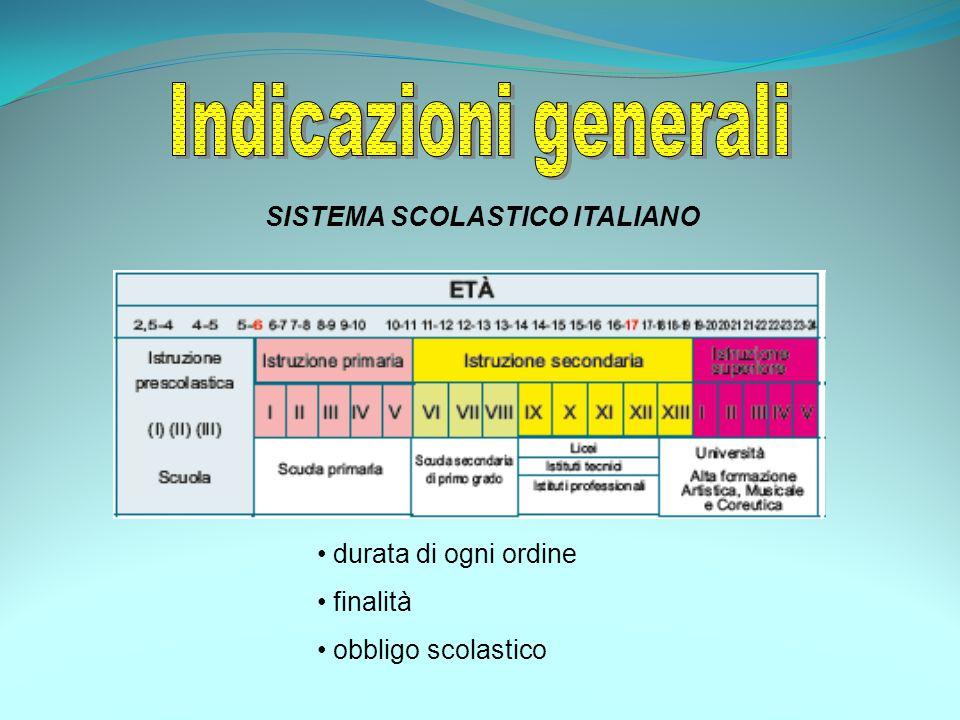 SISTEMA SCOLASTICO ITALIANO durata di ogni ordine finalità obbligo scolastico