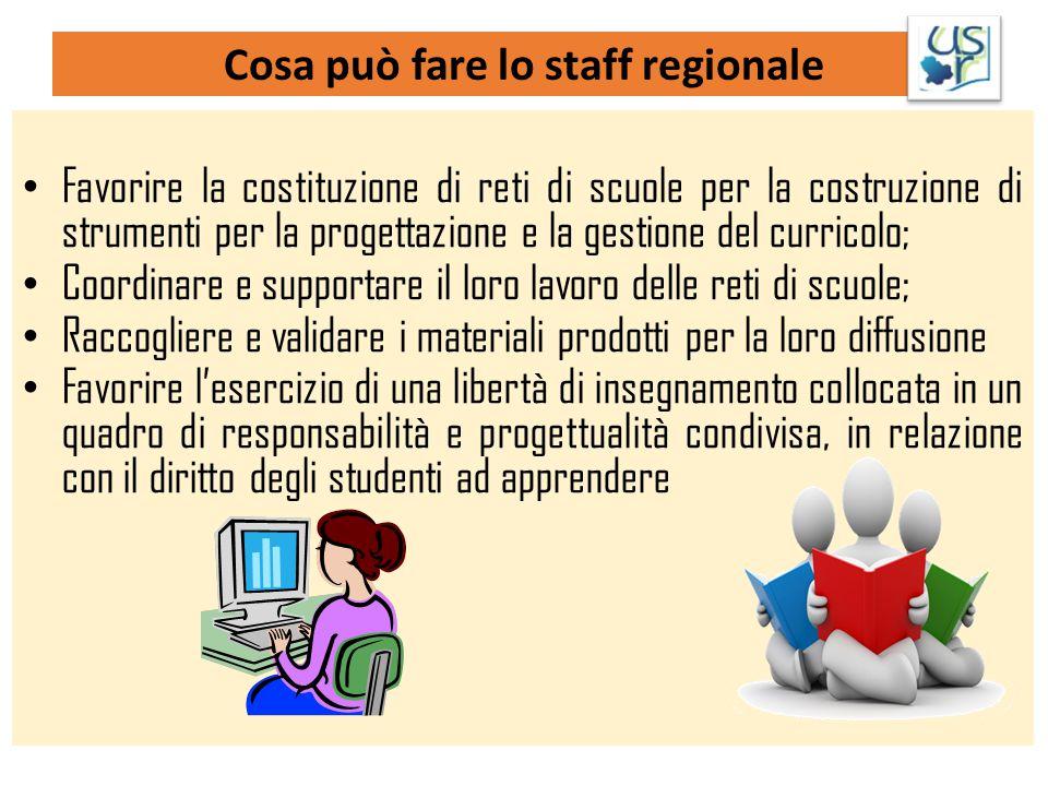 Cosa può fare lo staff regionale Favorire la costituzione di reti di scuole per la costruzione di strumenti per la progettazione e la gestione del cur