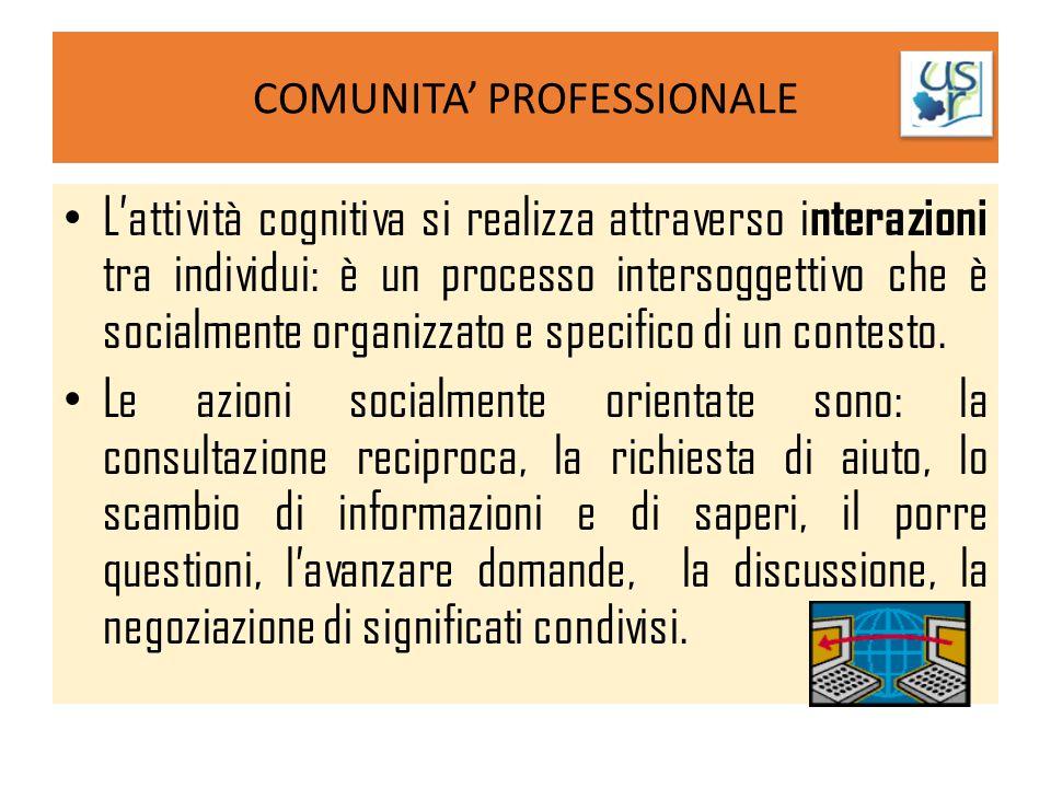 L'attività cognitiva si realizza attraverso i nterazioni tra individui: è un processo intersoggettivo che è socialmente organizzato e specifico di un