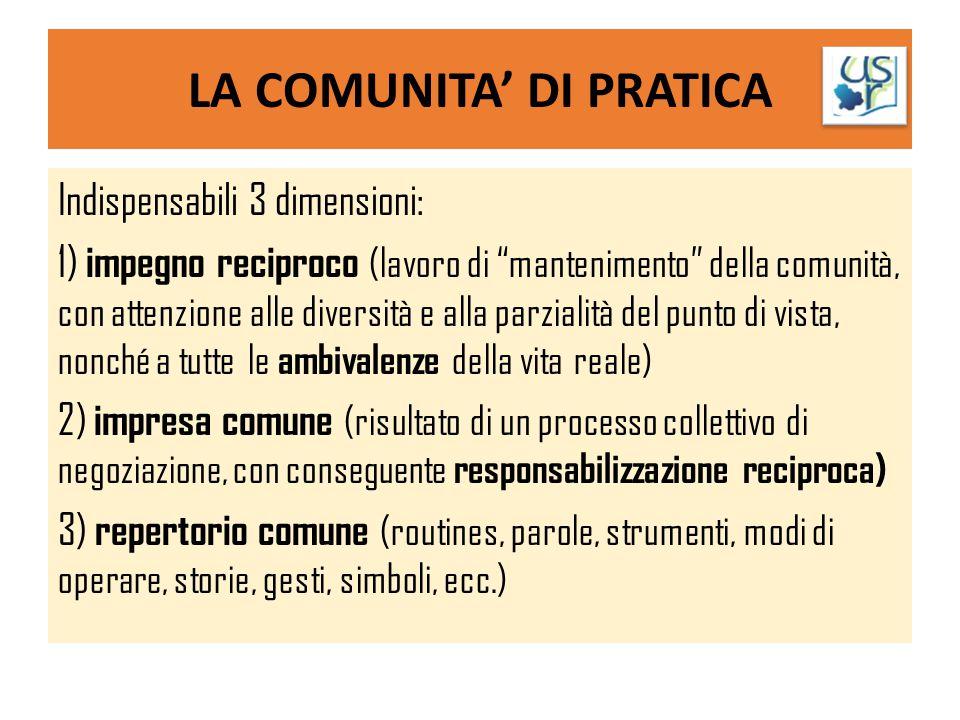"""LA COMUNITA' DI PRATICA Indispensabili 3 dimensioni: 1) impegno reciproco (lavoro di """"mantenimento"""" della comunità, con attenzione alle diversità e al"""