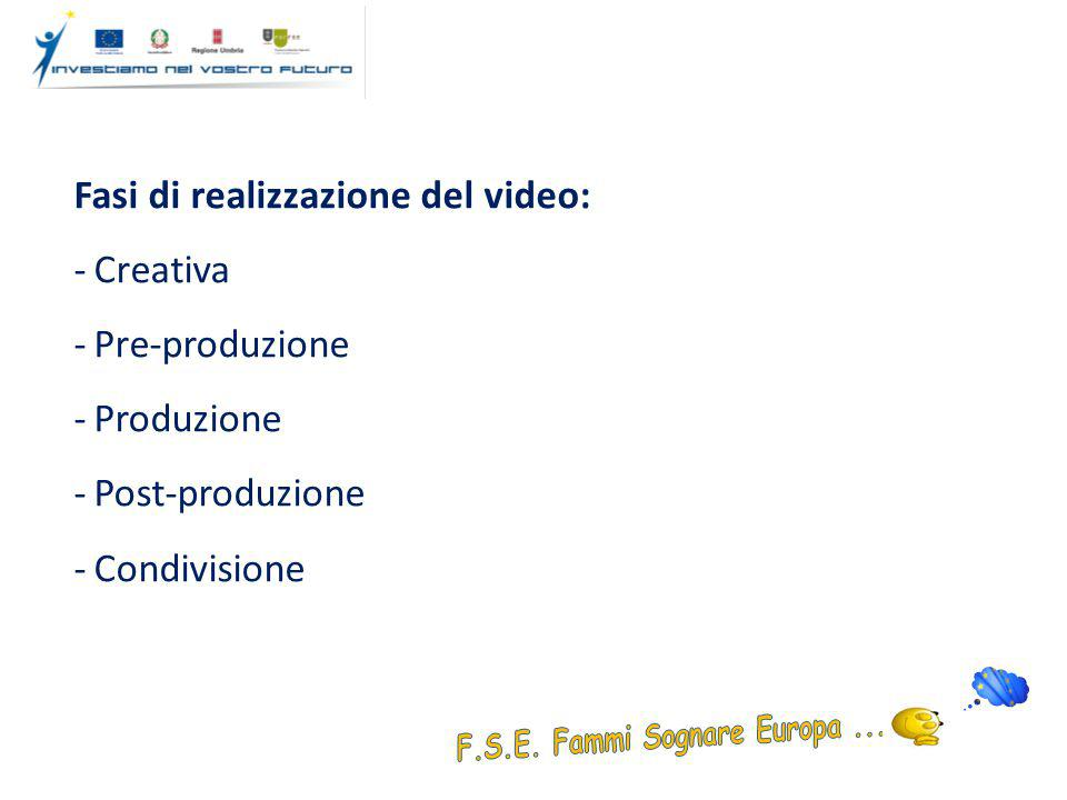 Fasi di realizzazione del video: -Creativa -Pre-produzione -Produzione -Post-produzione -Condivisione