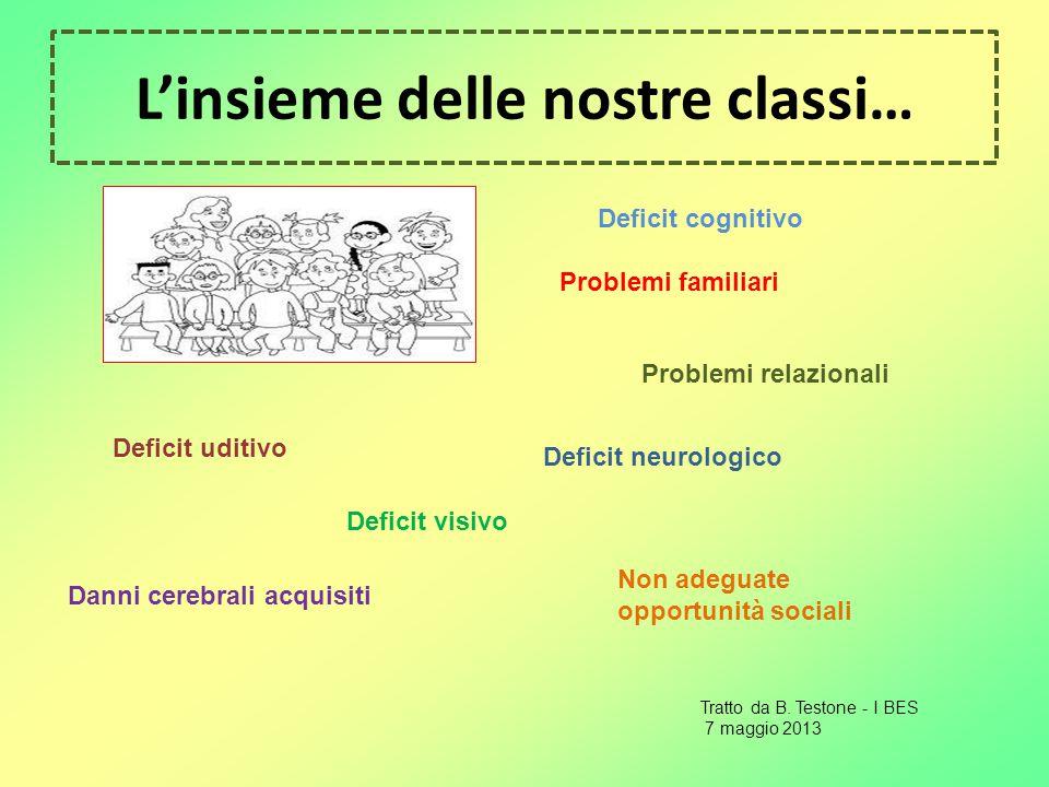 L'insieme delle nostre classi… Problemi familiari Tratto da B. Testone - I BES 7 maggio 2013 Deficit visivo Deficit cognitivo Deficit uditivo Non adeg