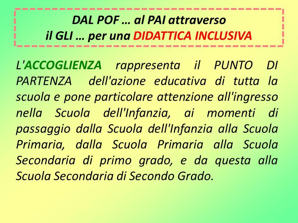 DAL POF … al PAI attraverso il GLI … per una DIDATTICA INCLUSIVA L'ACCOGLIENZA rappresenta il PUNTO DI PARTENZA dell'azione educativa di tutta la scuo