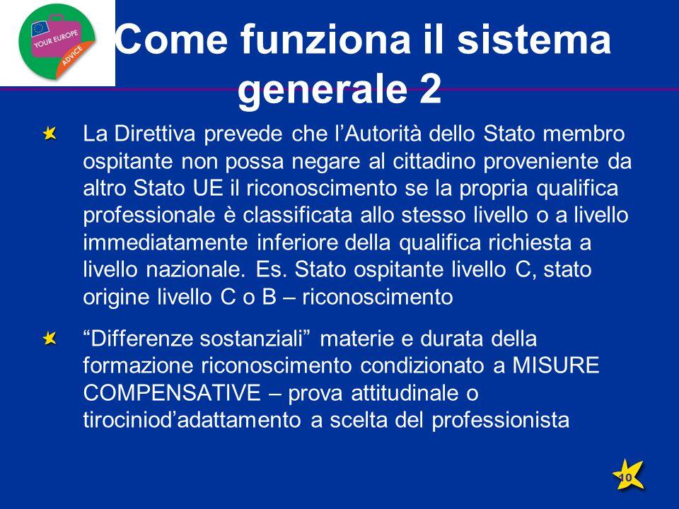 Come funziona il sistema generale 2 La Direttiva prevede che l'Autorità dello Stato membro ospitante non possa negare al cittadino proveniente da altr