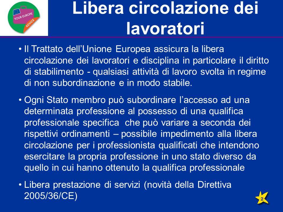 Libera circolazione dei lavoratori Il Trattato dell'Unione Europea assicura la libera circolazione dei lavoratori e disciplina in particolare il diritto di stabilimento - qualsiasi attività di lavoro svolta in regime di non subordinazione e in modo stabile.