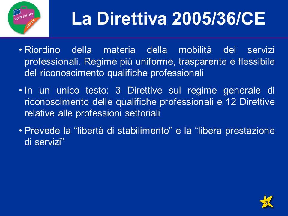 La Direttiva 2005/36/CE Riordino della materia della mobilità dei servizi professionali. Regime più uniforme, trasparente e flessibile del riconoscime